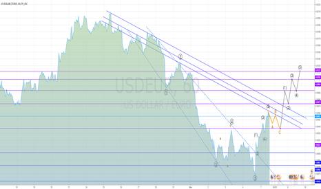 USDEUR: USD-EURO -- IF HILLARY WIN TOMORROW