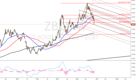 ZB1!: ZB1. Long the waterfall
