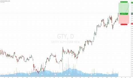 GTY: GTY