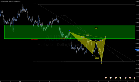 AUDCAD: Potential Cypher setting up