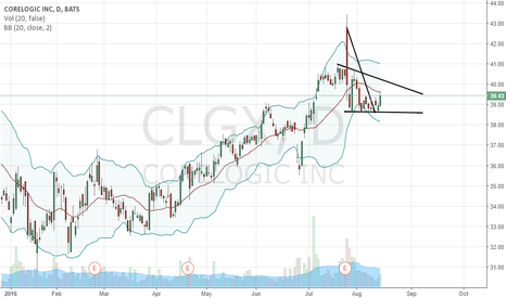 CLGX: Outlier or not?