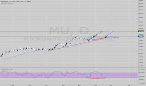 MU: MU clear up move expected