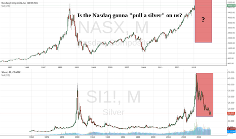 """NASX: Is the Nasdaq gonna """"pull a silver"""" on us?"""