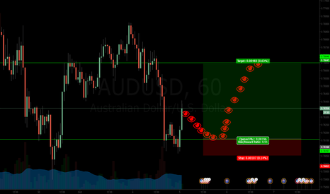 AUDUSD: Go Long on pull back