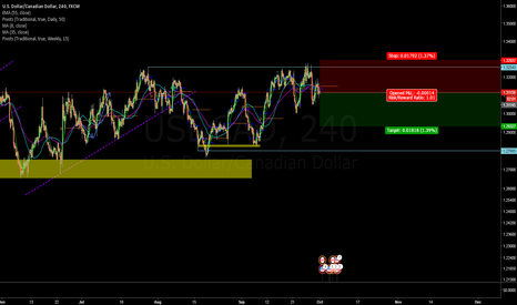 USDCAD: USDCAD going down town