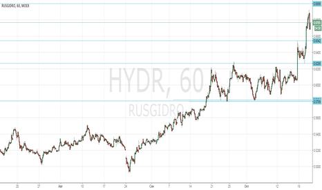 HYDR: Шорт на русгидро от 7 коп