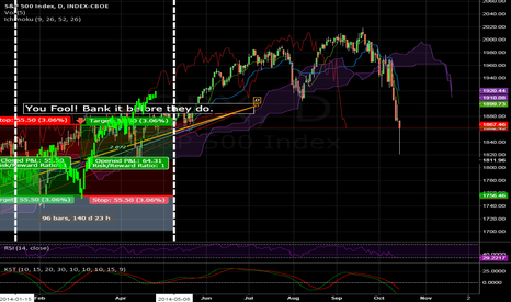 SPX: Old Chart of mine- INTRESTING
