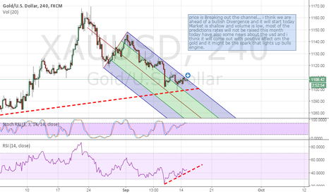 "XAUUSD: to "" Bullish"" or not to ""Bulish"