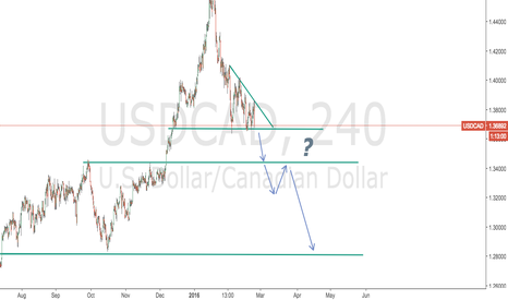 USDCAD: USDCAD Potential Run out