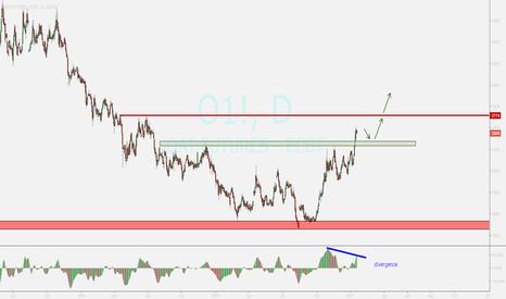 O1!: waiting for pullback ending