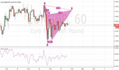 EURGBP: sell EURGBP?