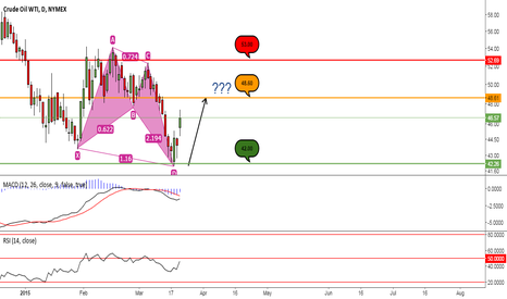 CL1!: Short Term Critical Levels To Be Observed Closely For Crude Oil