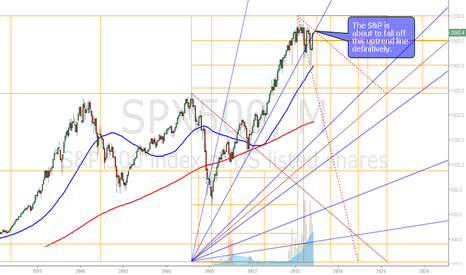 SPX500: S&P Monthly in a Box