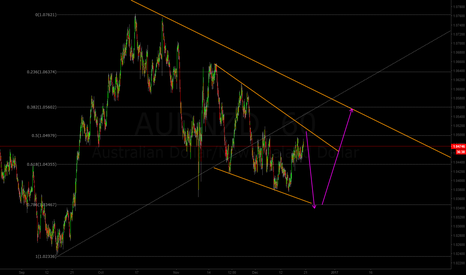 AUDNZD: Long-awaited AUD/NZD buy