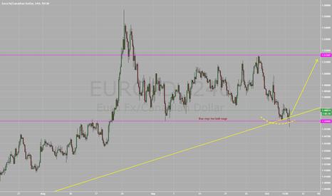 EURCAD: $EURCAD - EIA US #oil inventories, help hold range.Onward to ECB