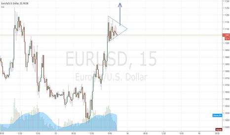 EURUSD: LONG for EUR/USD?