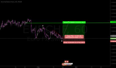 EURCHF: If it's an ending diagonal