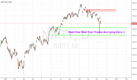 NIFTY: Modi-nomics Trumps Everything - Part 1 ( of 2 )