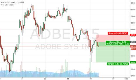 ADBE: ADBE SHORT
