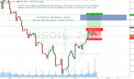 USOIL: OIL consolidation and reversal soon