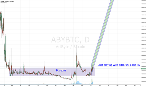 ABYBTC: ABY/BTC buy zone
