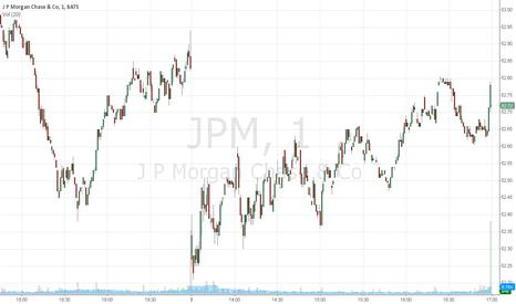 JPM: Q1 2013