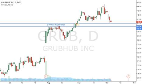 GRUB: GrubHub
