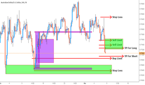AUDUSD: It's Been A While.....
