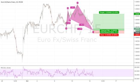 EURCHF: EURCHF Bullish