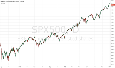 SPX500: Technical analysis of EUR/USD for January 03