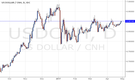 USDCNH: USCNH will move higher on capital flows out of China