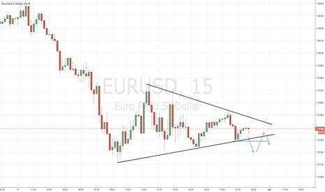 EURUSD: EURUSD EXPECTANCY