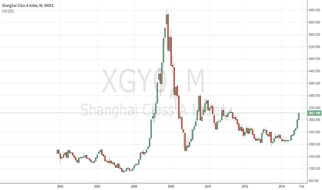 XGY0:  $SSEC  or $XGY0  closed at $3037 $CAF $FXI