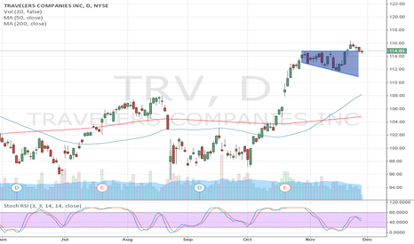 TRV: TRV: Broadening Top, Right-angled and Descending