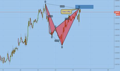 EURGBP: Bearish Total 3 harmonic pattern