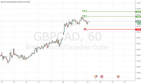 GBPCAD: A Rise To 1.8866 Is Expected !