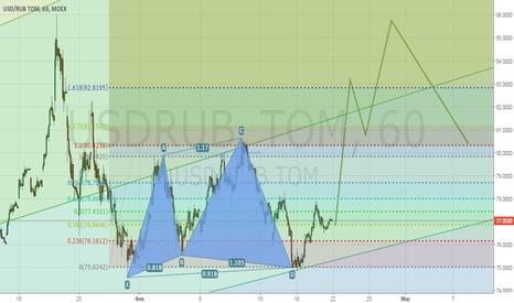 USDRUB_TOM: Волатильный диапазон в рубледолларе