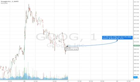 GOOG: Google Price Range-5.22.2013