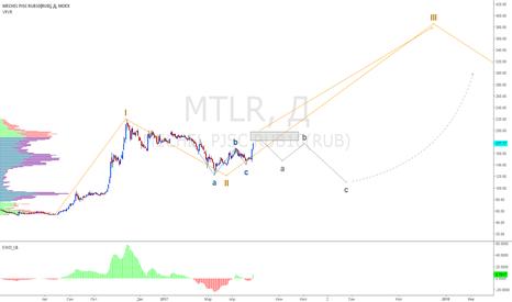 MTLR: Мечел на распутье