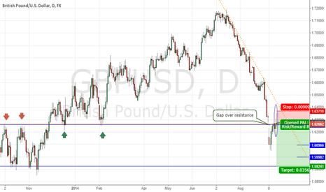 GBPUSD: Case for keeping GBPUSD short