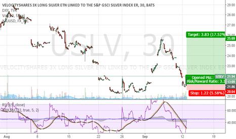 USLV: Silver -  Long