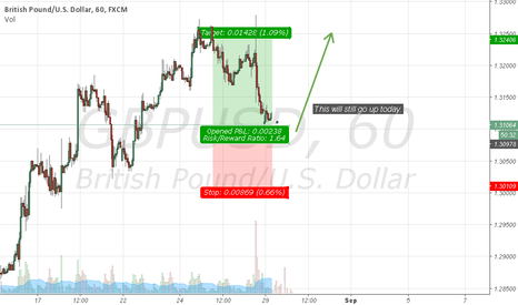 GBPUSD: Bulls still active today...