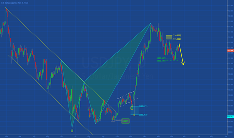 USDJPY: [USDJPY] TREND IS STILL BEARISH....