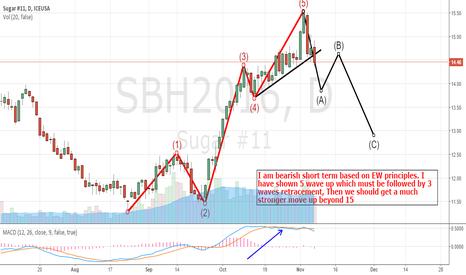 SBH2016: March Sugar