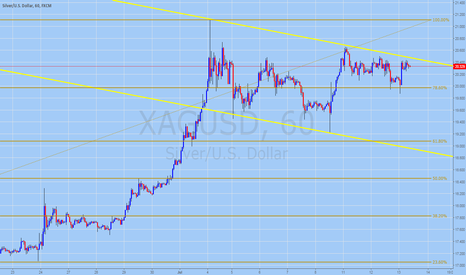 XAGUSD: SILVER Trading Forecast for July 13, 2016