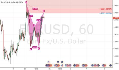 EURUSD: Looks like a Gartley Pattern