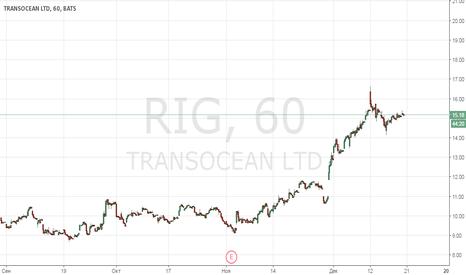 RIG: Лонг