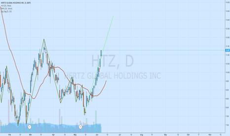 HTZ: Long position on HTZ