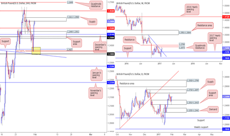 GBPUSD: Well done to those who bought 1.24/1.2440!