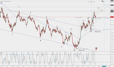 XAUUSD: Gold Price Action & Bullish Targets